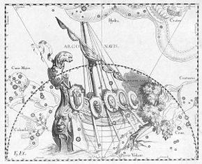 La Nave di Argo (parte I)