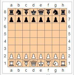 Chaturanga antenato degli scacchi